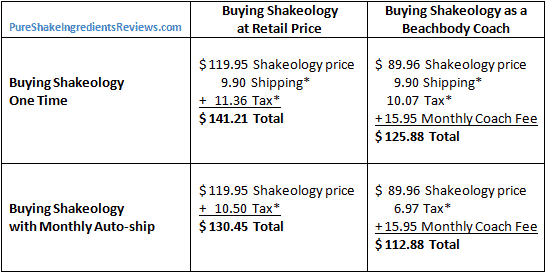purchase shakeology cheap as a beachbody coach