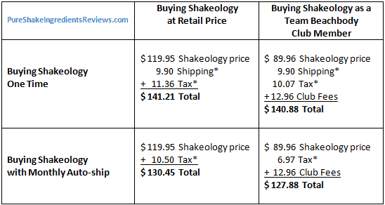 buying shakeology cheap as a beachbody club member