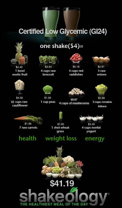 what you need to eat to create a shakeology alternative