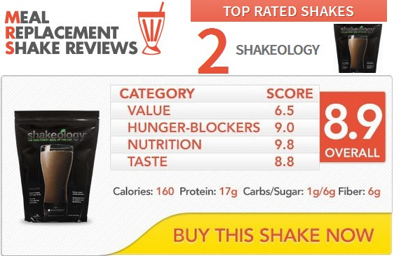 MealReplacementShakeReviews.com Shakeology Review