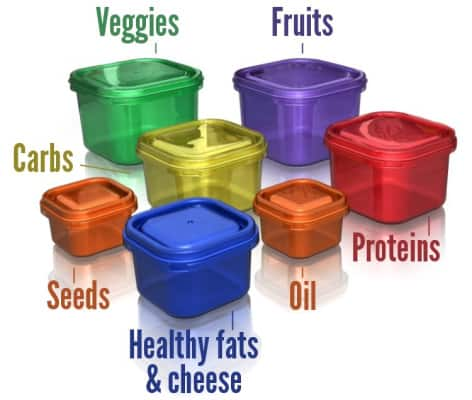 21 Day Fix Containers Only
