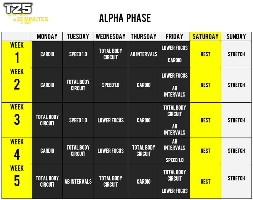 Focus T25 schedule: Alpha phase