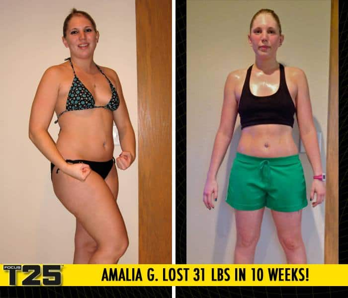 Focus T25 Gamma Review (WORTH THE UPGRADE?)