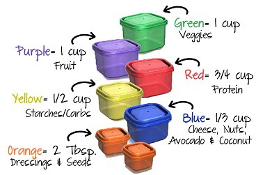 21-day-fix-containers-sizes