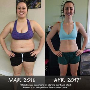 buy shakeology uk - Brooke Forystek