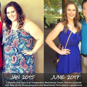Sara Hohensee - shakeology uk review